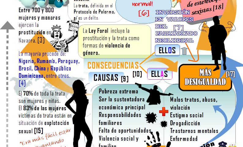 Citas Por Internet 925458